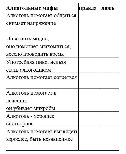 Тест алкоголь