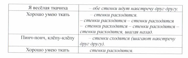veselaya-tkachiha-igra